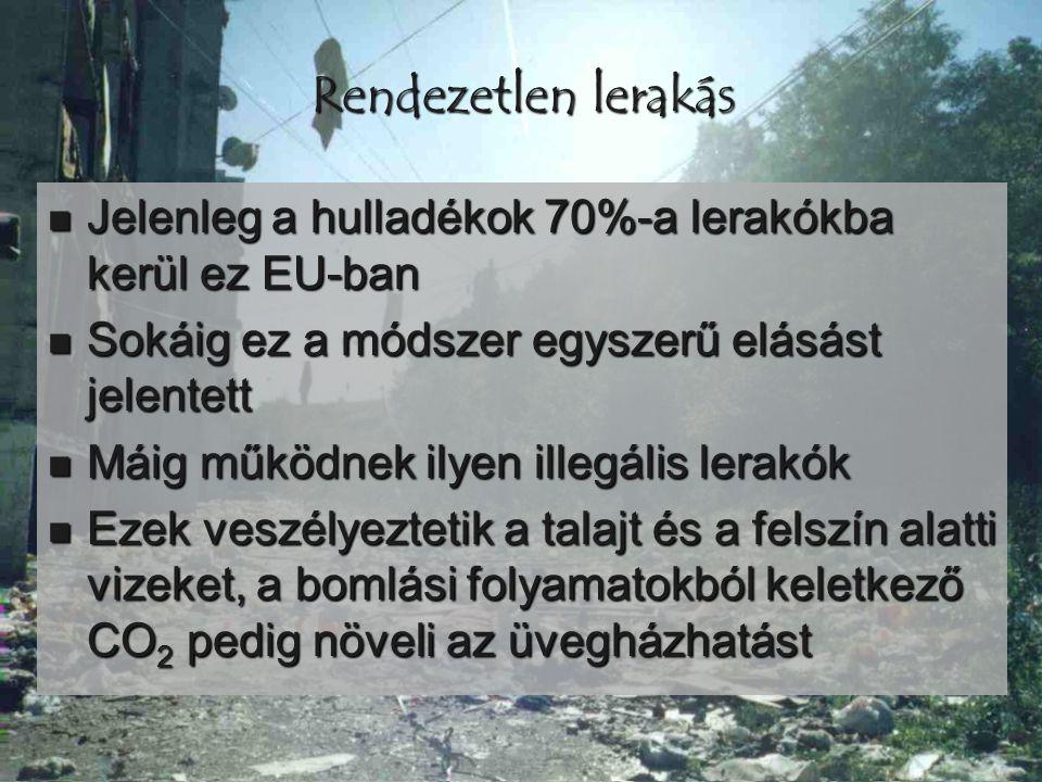 Rendezetlen lerakás Jelenleg a hulladékok 70%-a lerakókba kerül ez EU-ban. Sokáig ez a módszer egyszerű elásást jelentett.