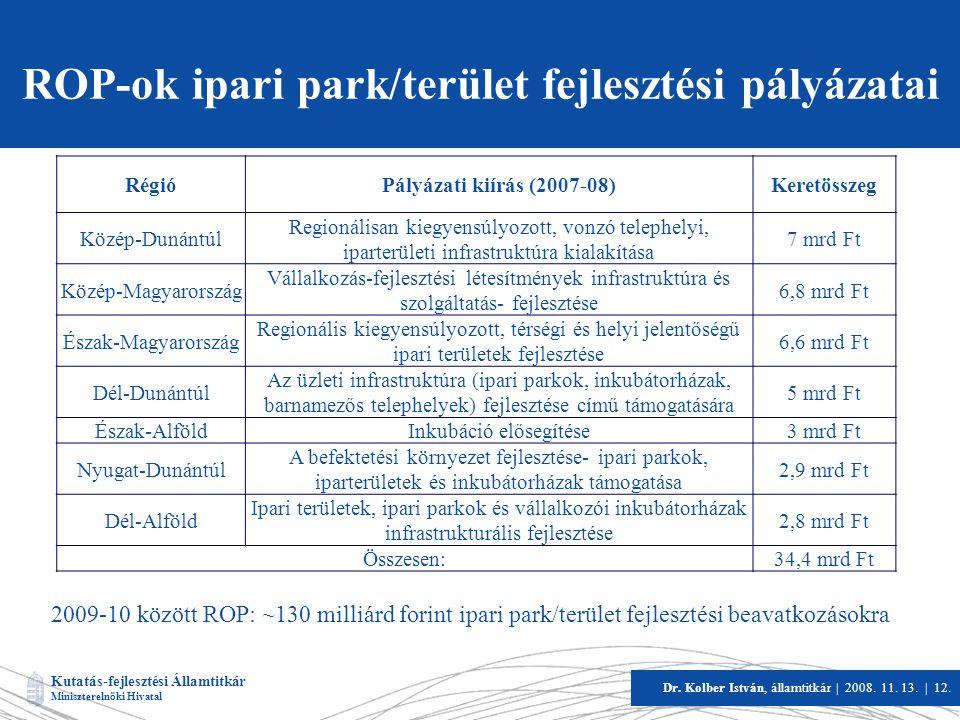 ROP-ok ipari park/terület fejlesztési pályázatai