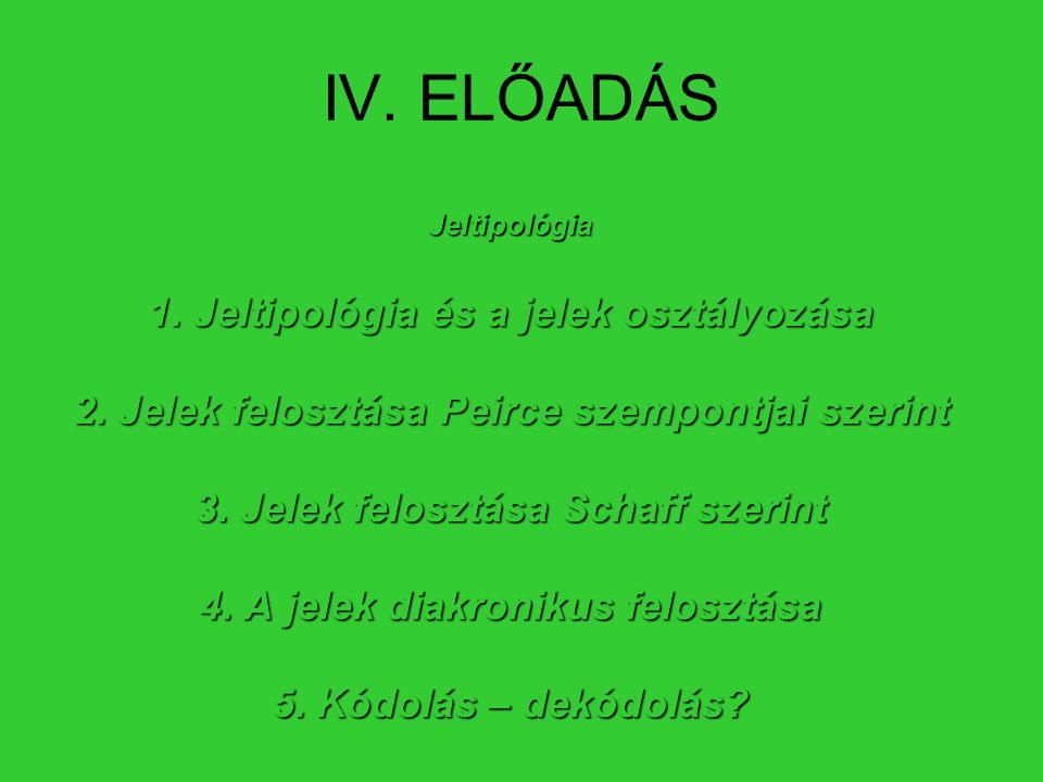 IV. ELŐADÁS 1. Jeltipológia és a jelek osztályozása