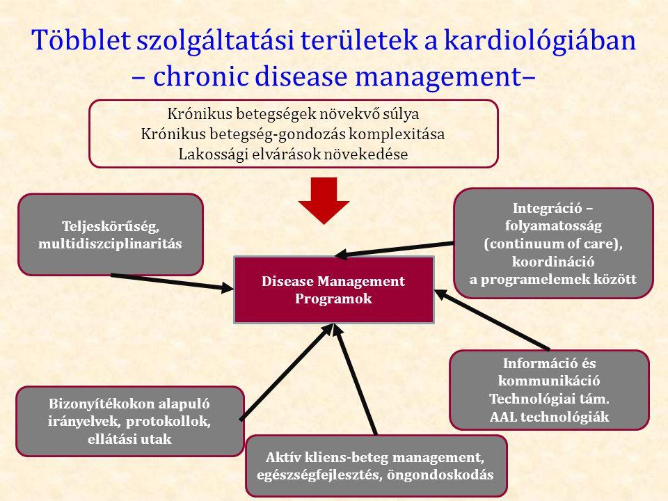 Többlet szolgáltatási területek a kardiológiában – chronic disease management–