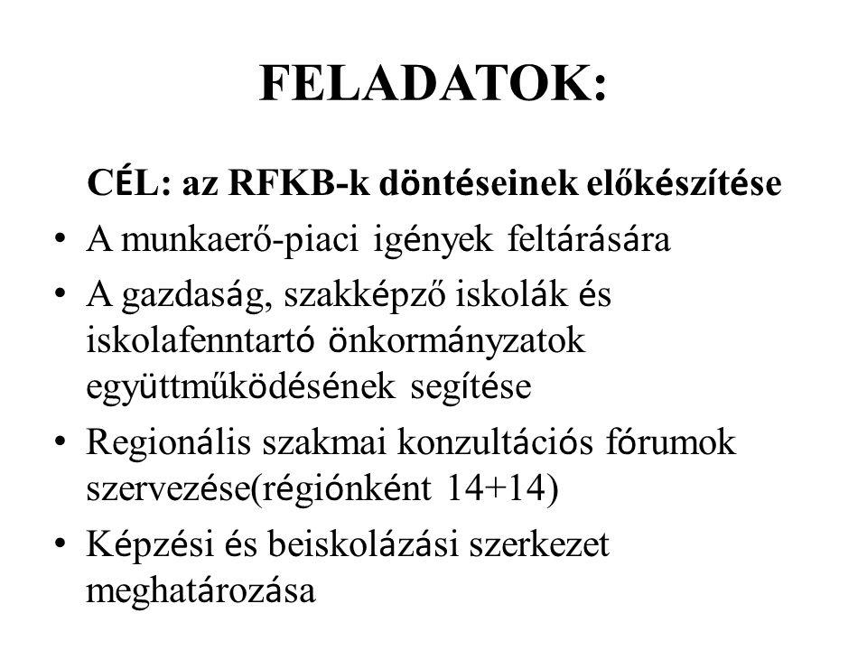 CÉL: az RFKB-k döntéseinek előkészítése