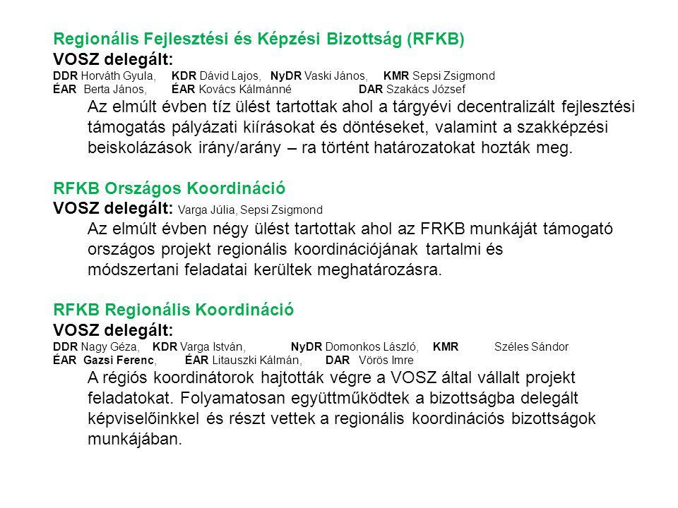 Regionális Fejlesztési és Képzési Bizottság (RFKB) VOSZ delegált: