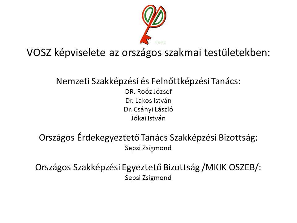 VOSZ képviselete az országos szakmai testületekben: