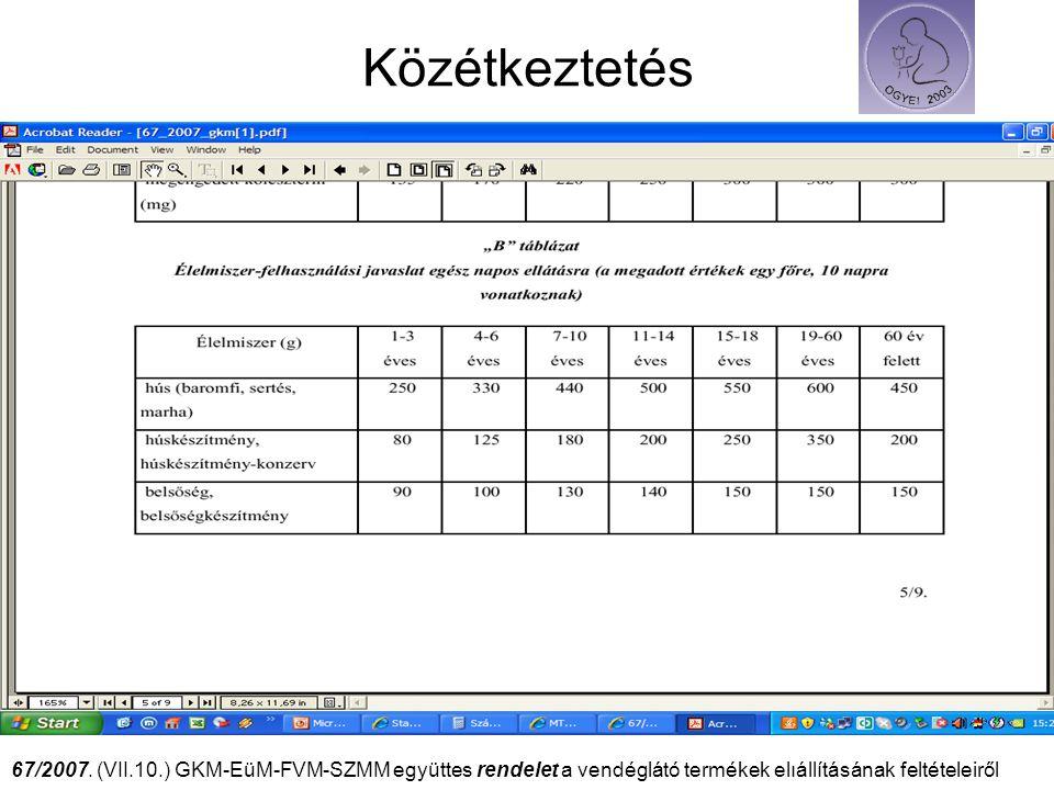 Közétkeztetés 67/2007.