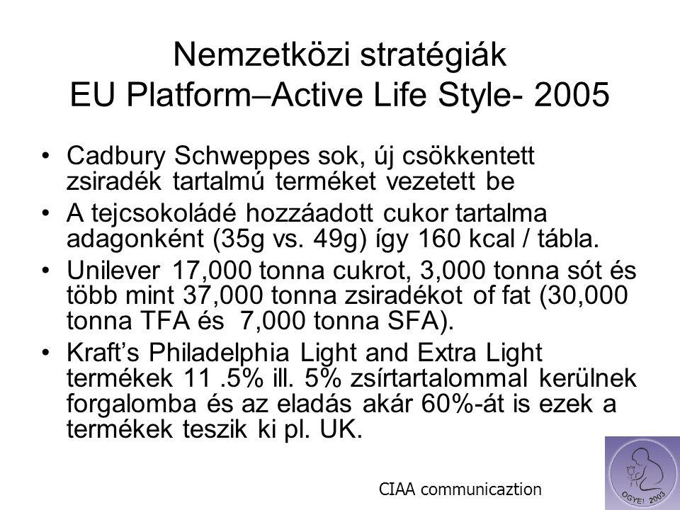 Nemzetközi stratégiák EU Platform–Active Life Style- 2005