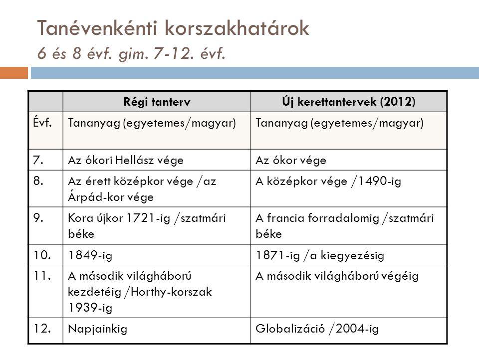 Tanévenkénti korszakhatárok 6 és 8 évf. gim. 7-12. évf.