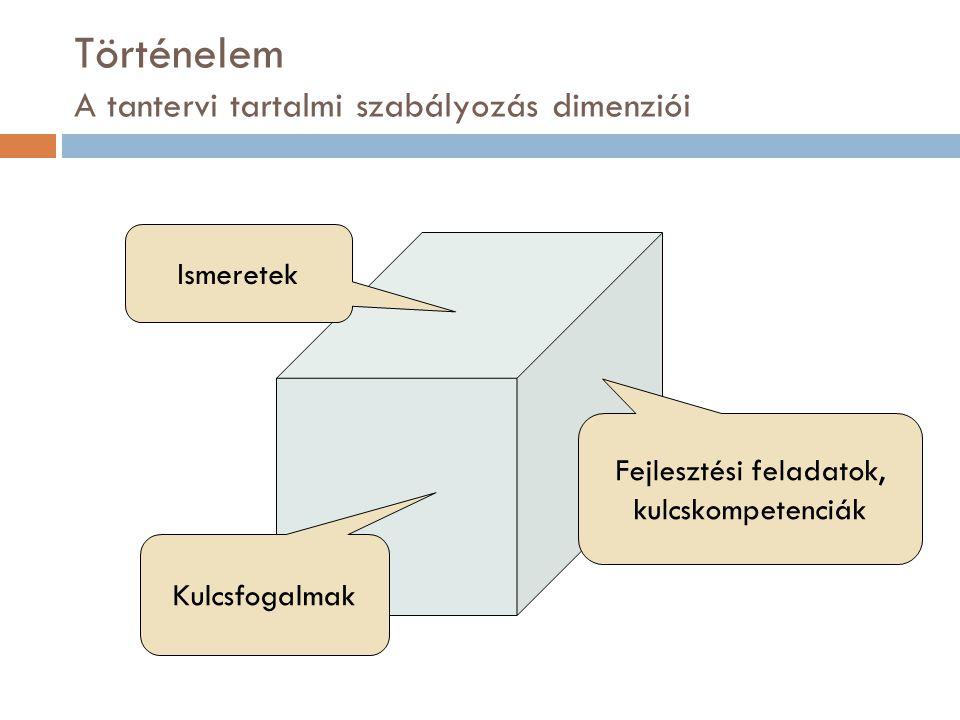 Történelem A tantervi tartalmi szabályozás dimenziói
