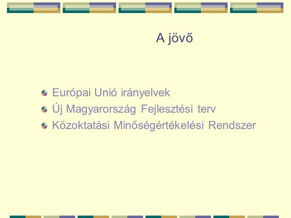 A jövő Európai Unió irányelvek Új Magyarország Fejlesztési terv