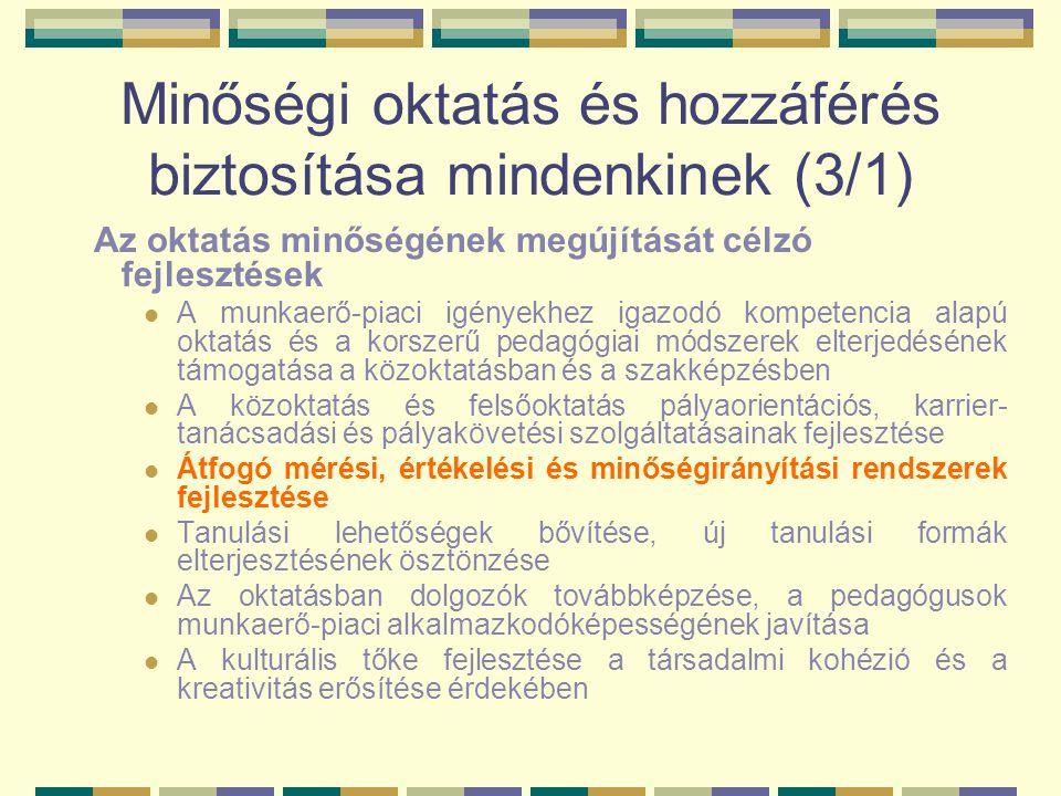 Minőségi oktatás és hozzáférés biztosítása mindenkinek (3/1)