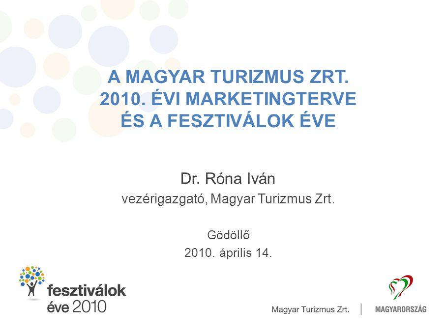 A MAGYAR TURIZMUS ZRT. 2010. ÉVI MARKETINGTERVE ÉS A FESZTIVÁLOK ÉVE