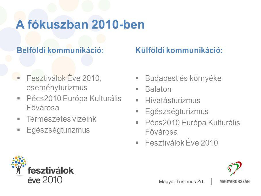 A fókuszban 2010-ben Belföldi kommunikáció: Külföldi kommunikáció: