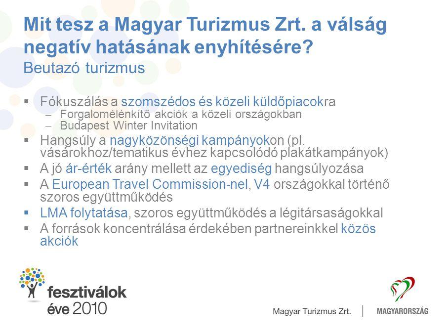 Mit tesz a Magyar Turizmus Zrt. a válság negatív hatásának enyhítésére