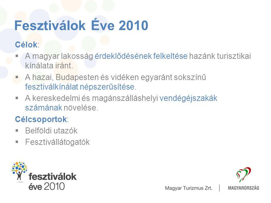 Fesztiválok Éve 2010 Célok: