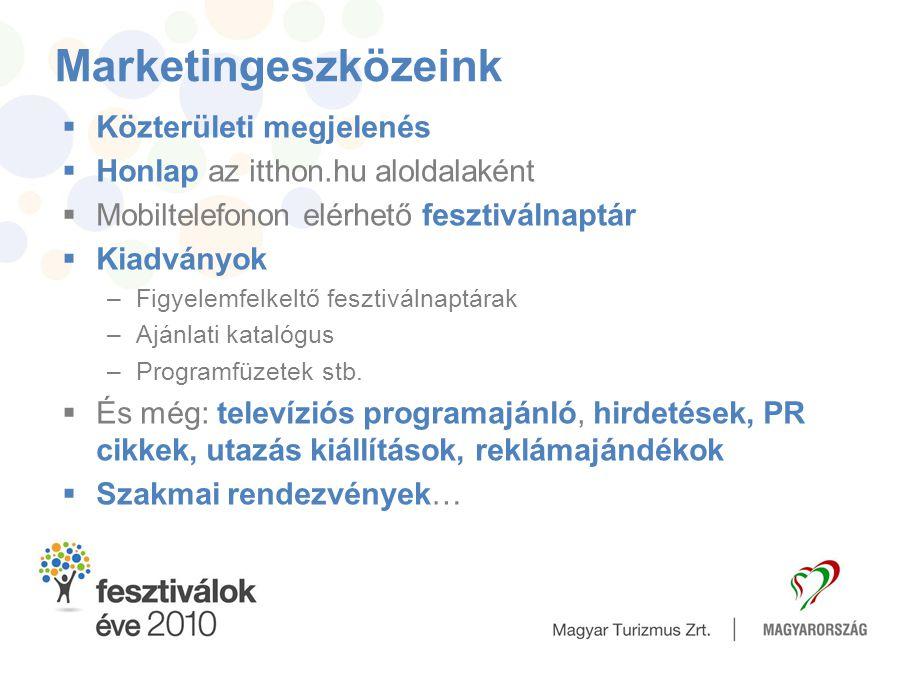 Marketingeszközeink Közterületi megjelenés