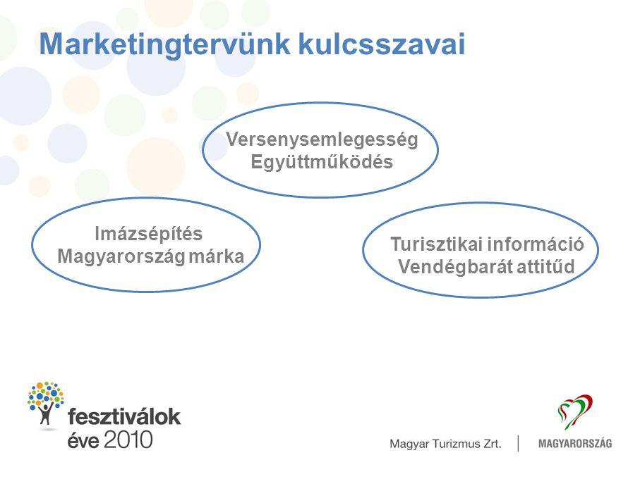 Marketingtervünk kulcsszavai