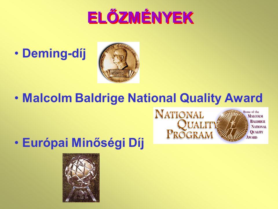 ELŐZMÉNYEK Deming-díj Malcolm Baldrige National Quality Award