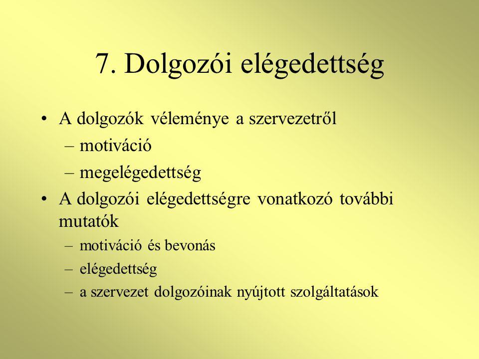7. Dolgozói elégedettség