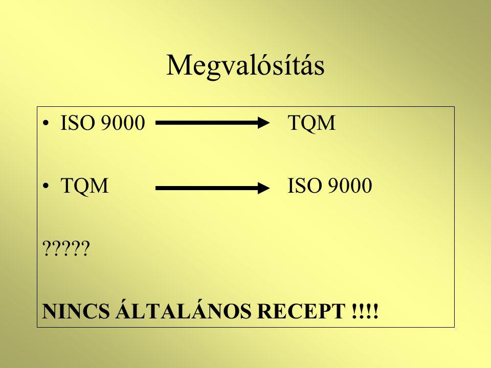 Megvalósítás ISO 9000 TQM TQM ISO 9000