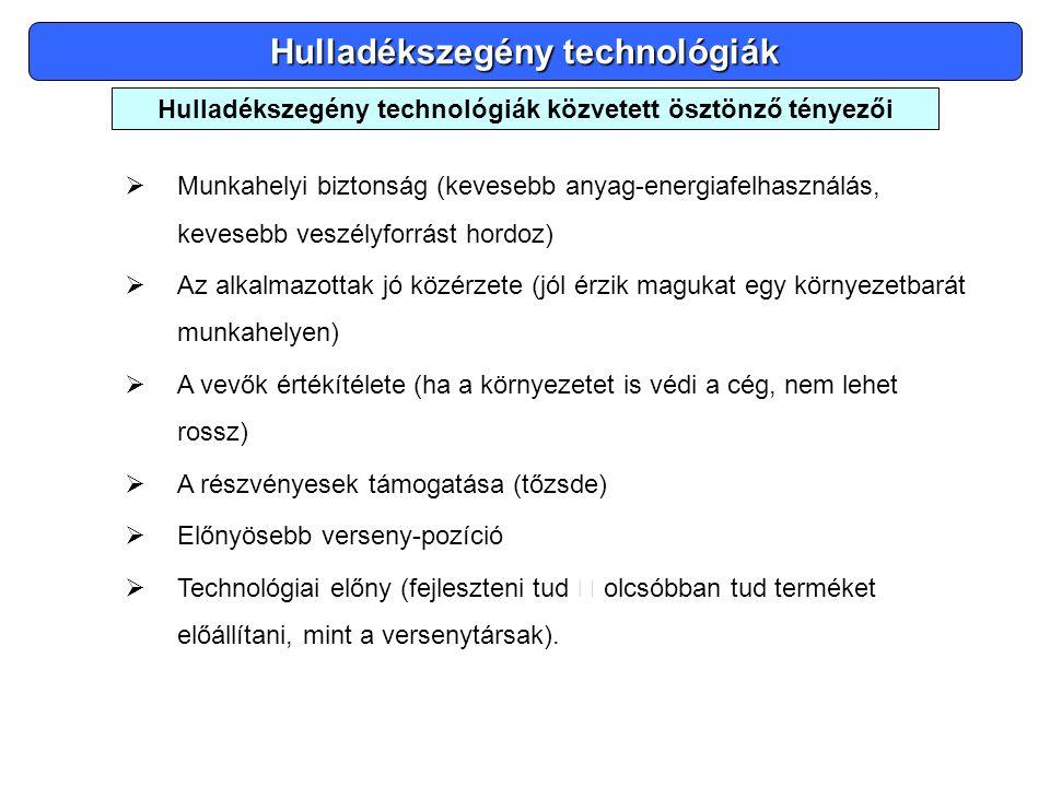 Hulladékszegény technológiák