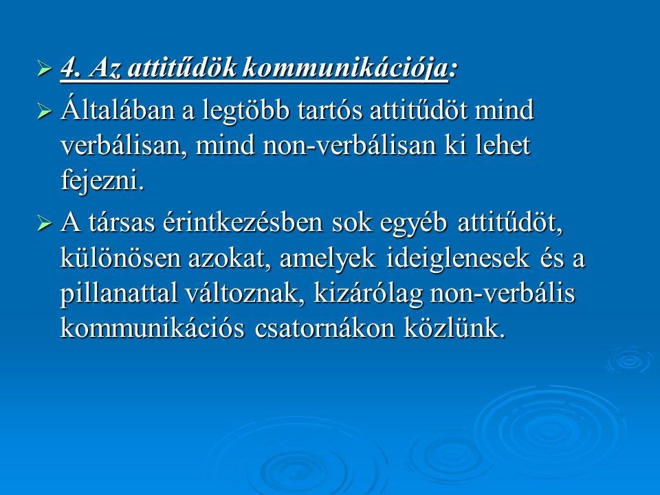 4. Az attitűdök kommunikációja: