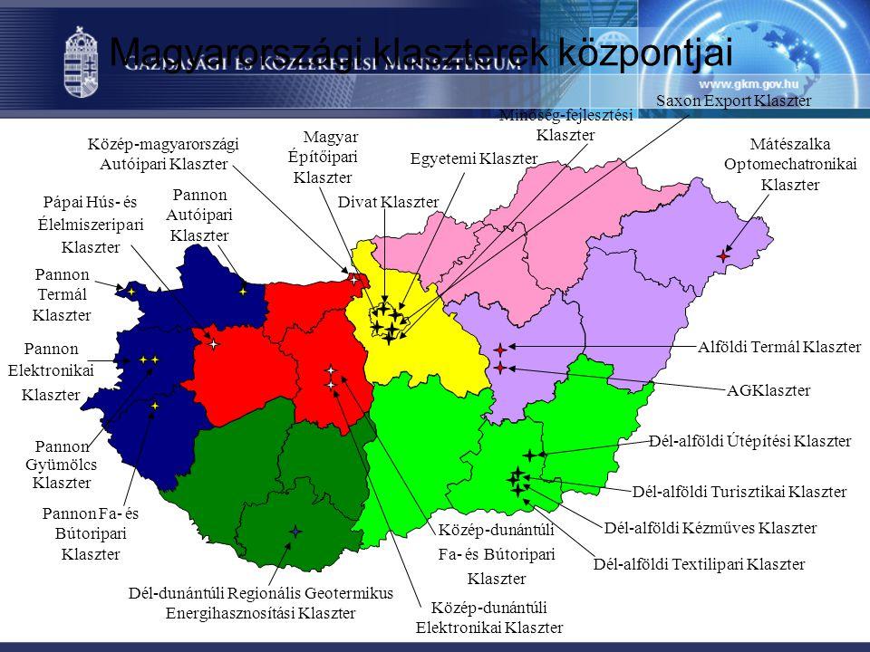 Magyarországi klaszterek központjai