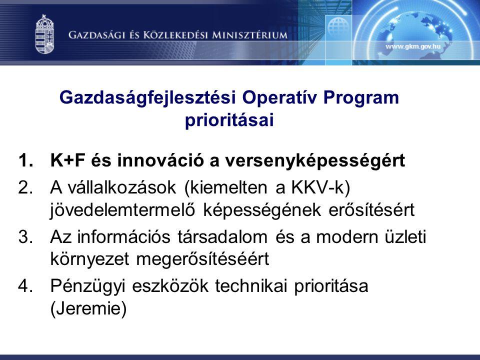 Gazdaságfejlesztési Operatív Program prioritásai