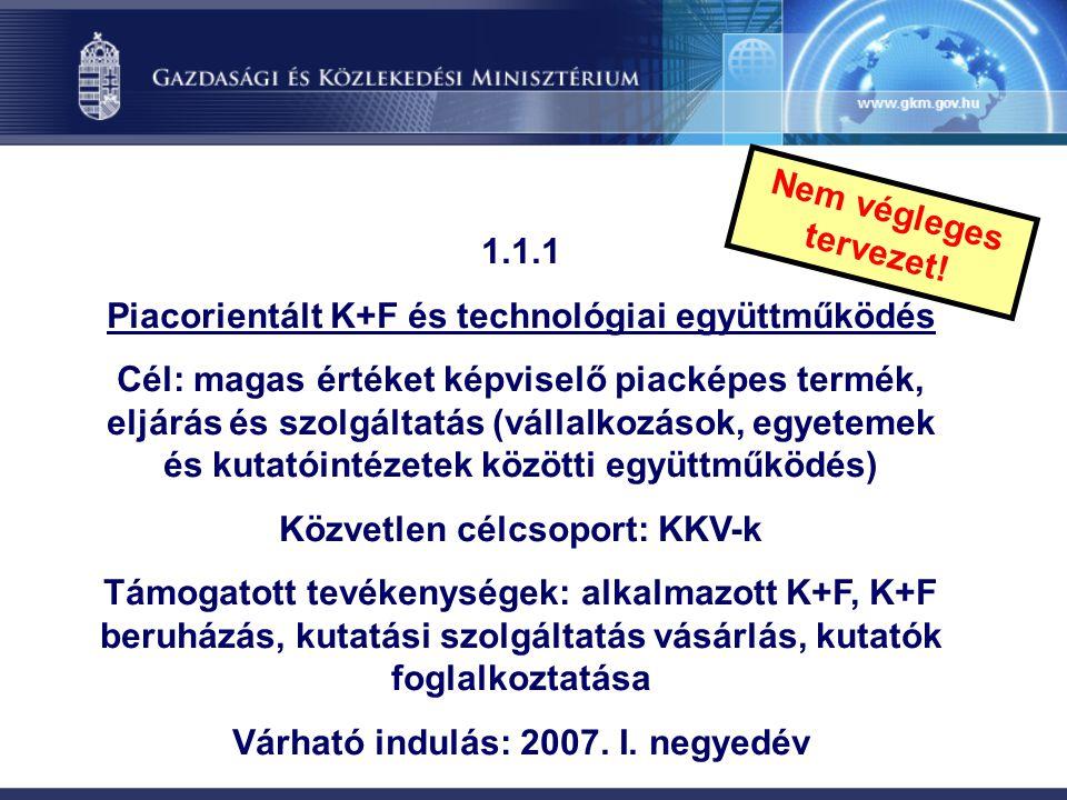 Piacorientált K+F és technológiai együttműködés