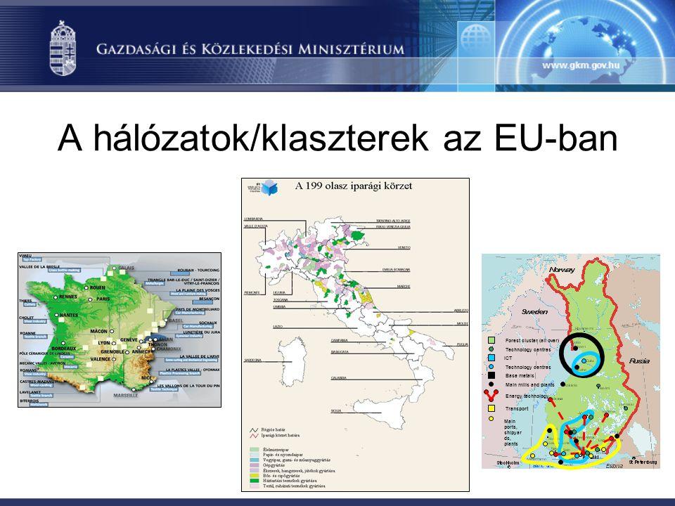 A hálózatok/klaszterek az EU-ban