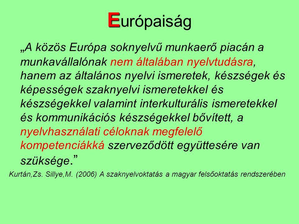 Európaiság