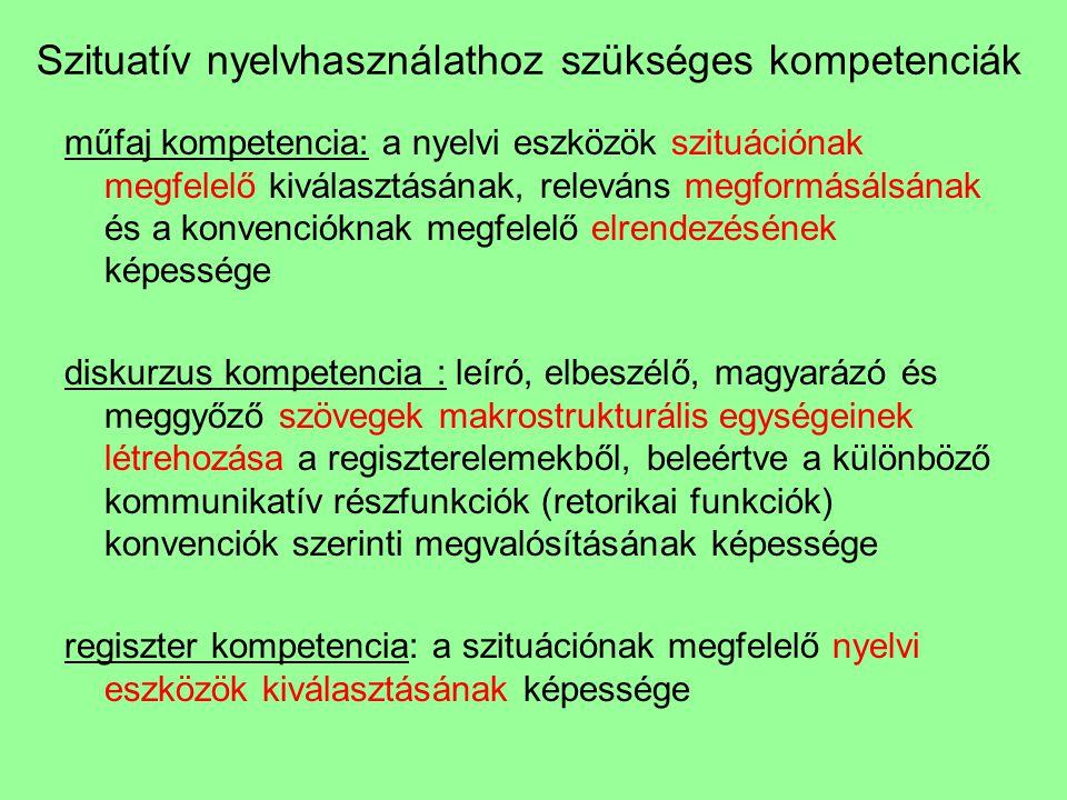 Szituatív nyelvhasználathoz szükséges kompetenciák