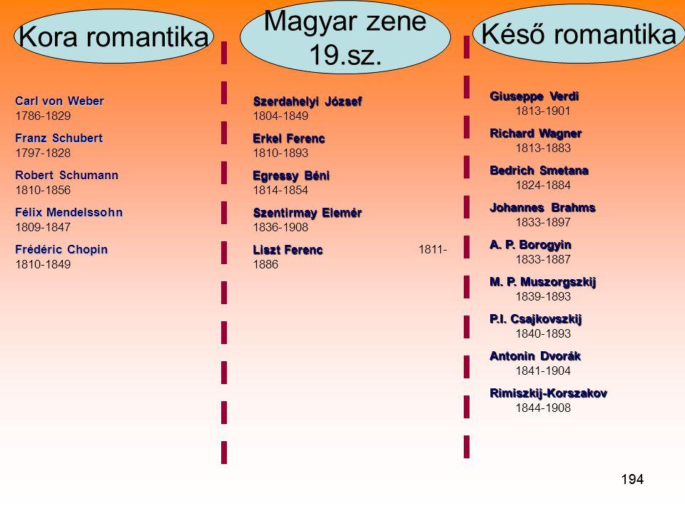 Magyar zene Késő romantika Kora romantika 19.sz. 194