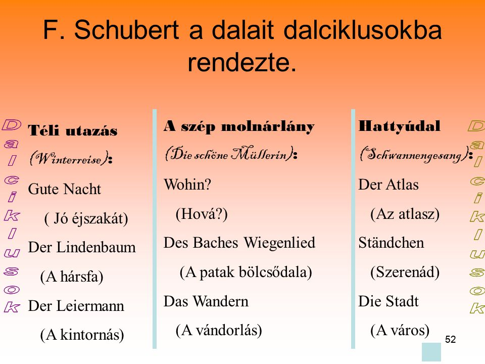 F. Schubert a dalait dalciklusokba rendezte.