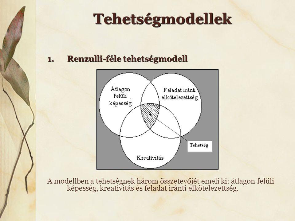 Tehetségmodellek Renzulli-féle tehetségmodell