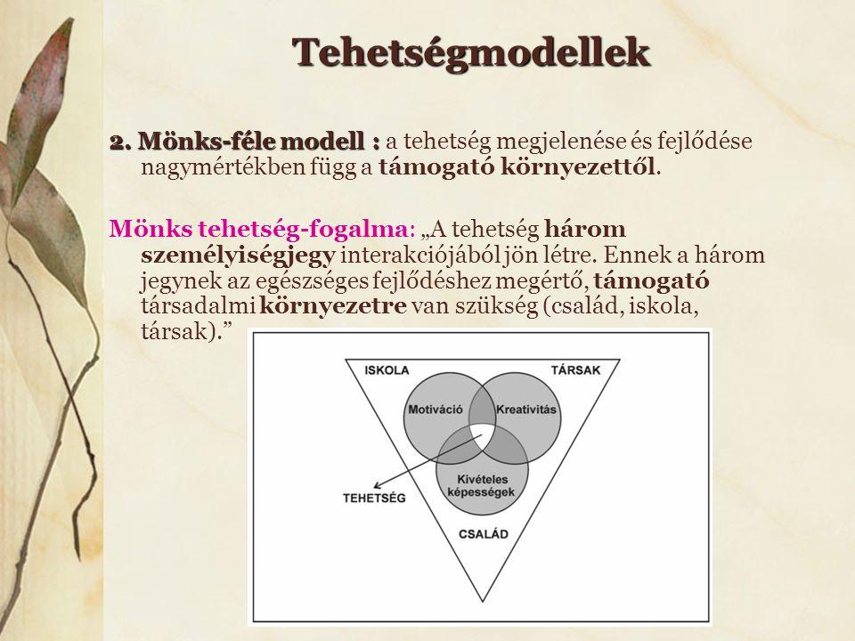 Tehetségmodellek 2. Mönks-féle modell : a tehetség megjelenése és fejlődése nagymértékben függ a támogató környezettől.