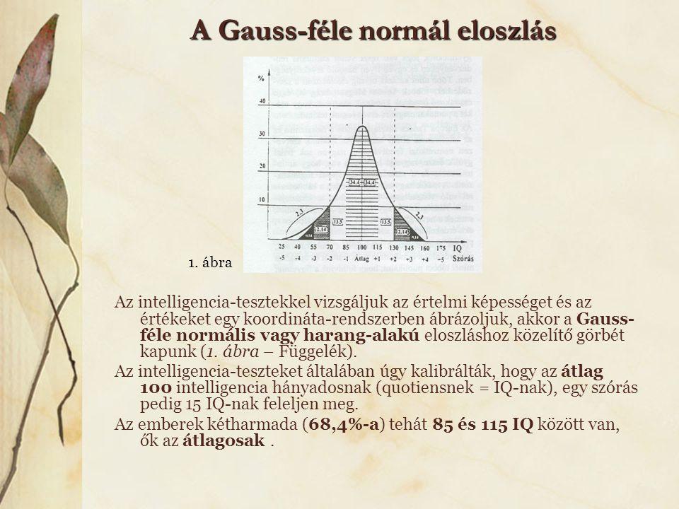A Gauss-féle normál eloszlás