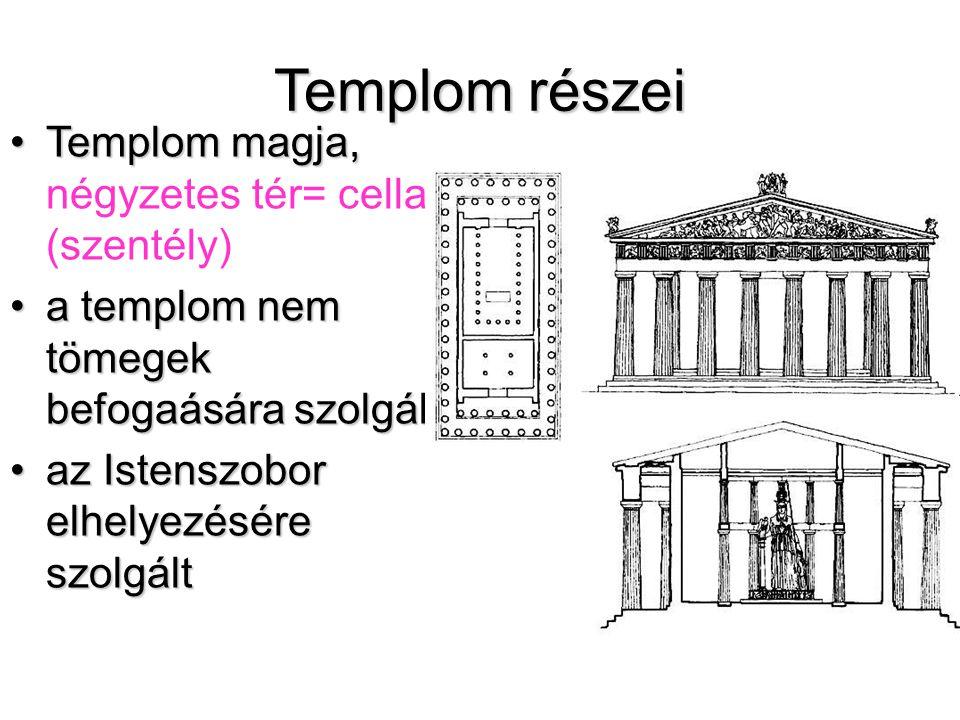 Templom részei Templom magja, négyzetes tér= cella (szentély)