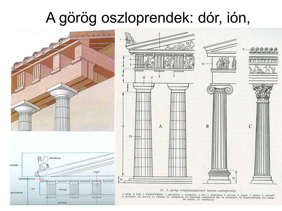 A görög oszloprendek: dór, ión, korinthoszi