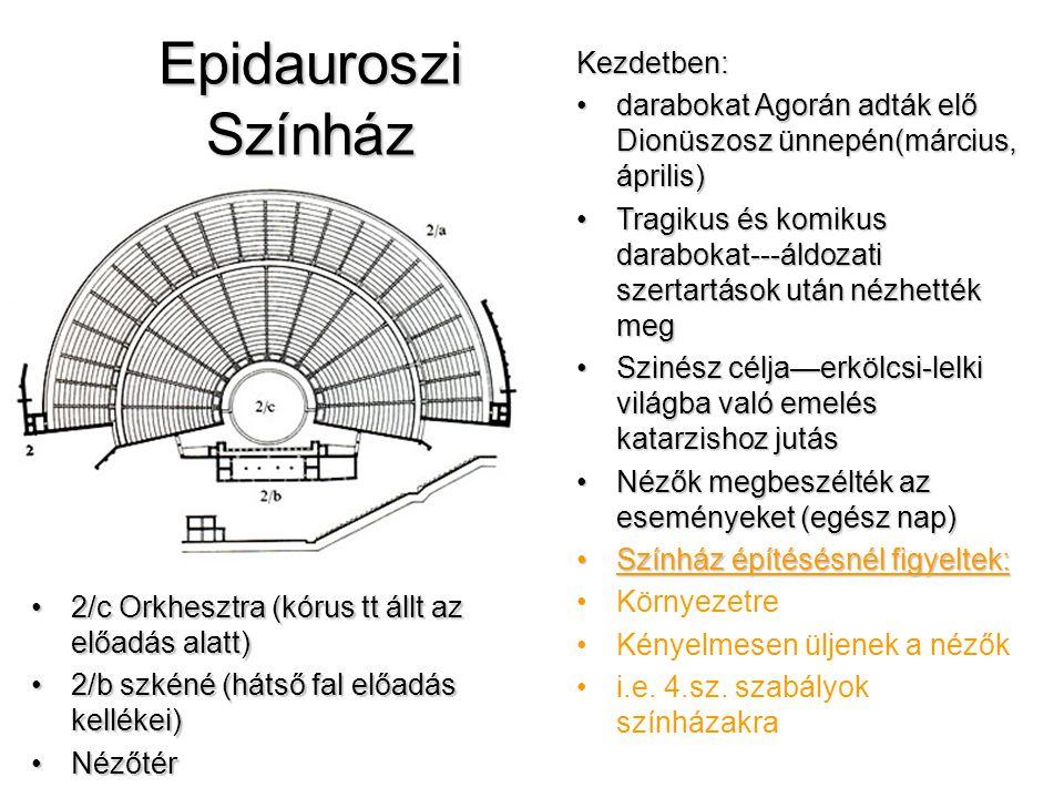 Epidauroszi Színház Kezdetben: