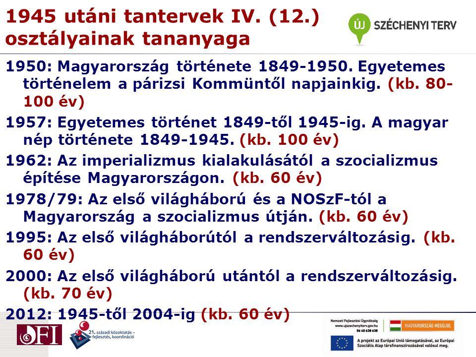 1945 utáni tantervek IV. (12.) osztályainak tananyaga