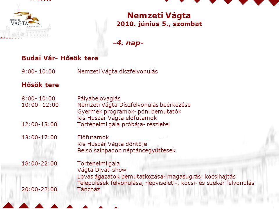 Nemzeti Vágta -4. nap- 2010. június 5., szombat Budai Vár- Hősök tere