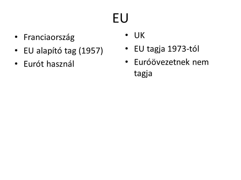 EU UK Franciaország EU tagja 1973-tól EU alapító tag (1957)