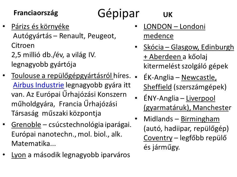 Gépipar UK Franciaország