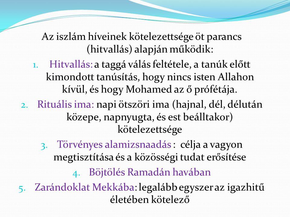 Böjtölés Ramadán havában