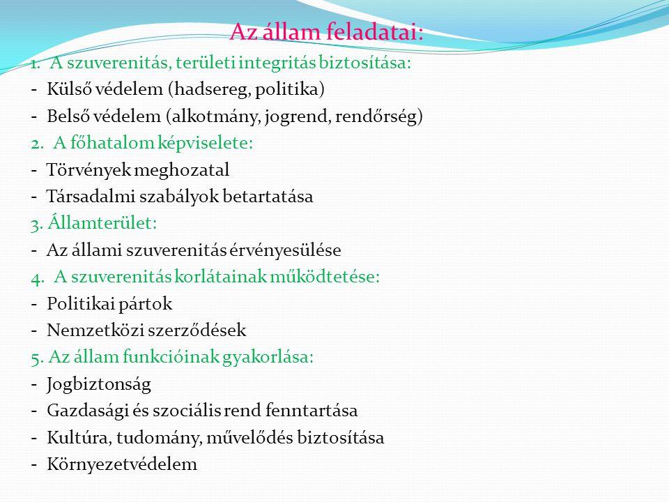 Az állam feladatai: 1. A szuverenitás, területi integritás biztosítása: - Külső védelem (hadsereg, politika)