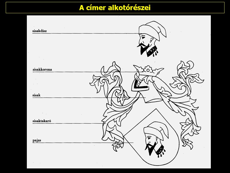 A címer alkotórészei