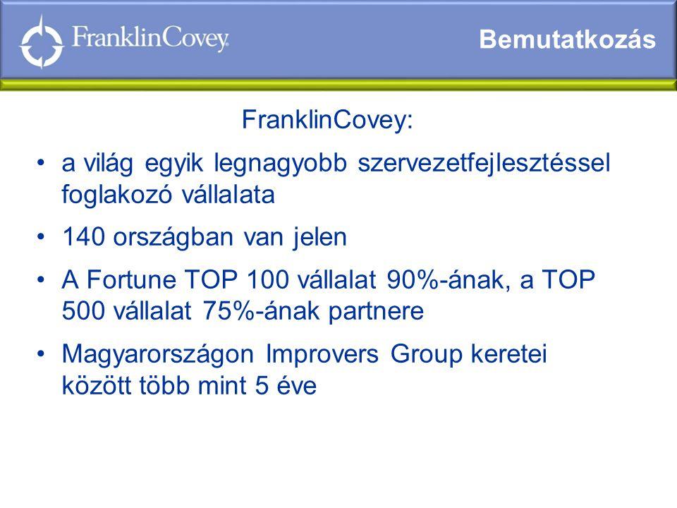 Bemutatkozás FranklinCovey: a világ egyik legnagyobb szervezetfejlesztéssel foglakozó vállalata. 140 országban van jelen.