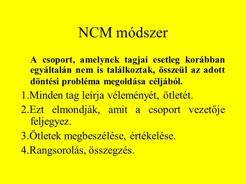 NCM módszer 1.Minden tag leírja véleményét, ötletét.