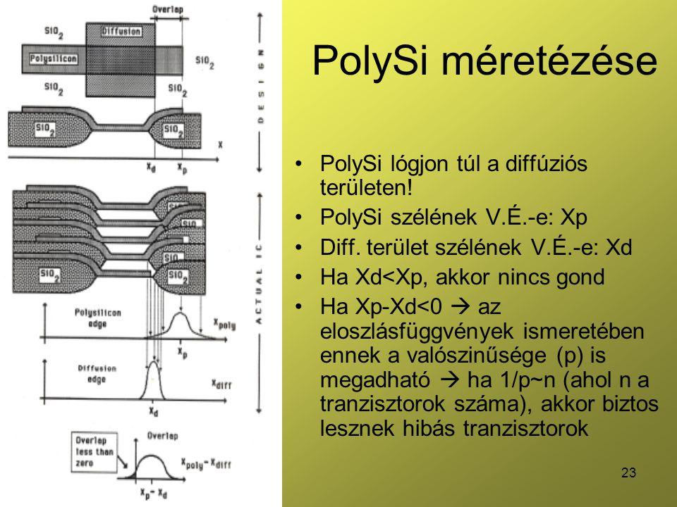 PolySi méretézése PolySi lógjon túl a diffúziós területen!