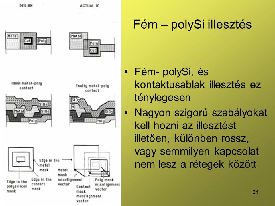 Fém – polySi illesztés Fém- polySi, és kontaktusablak illesztés ez ténylegesen.