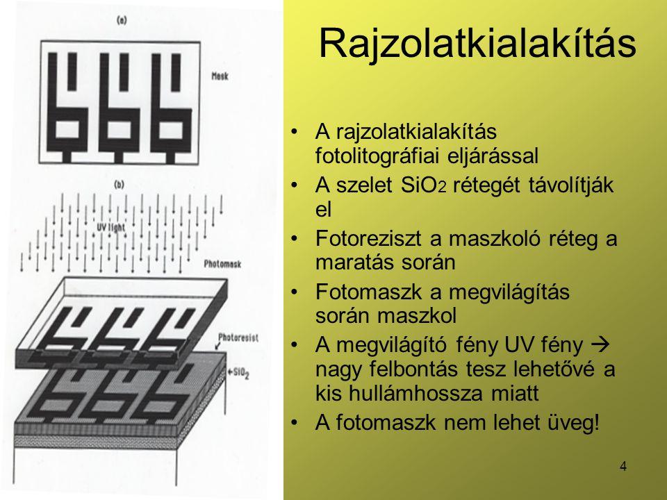 Rajzolatkialakítás A rajzolatkialakítás fotolitográfiai eljárással